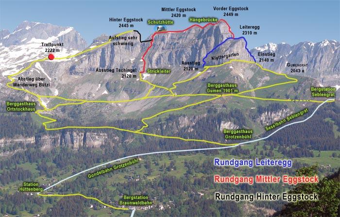 Klettersteig Braunwald : Klettersteige